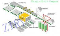 gypsum plaster board production line